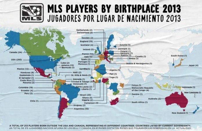Joueurs_MLS
