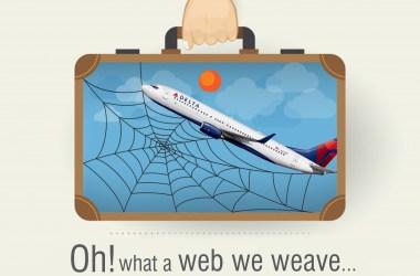 TouringTony Delta Web of Airlines