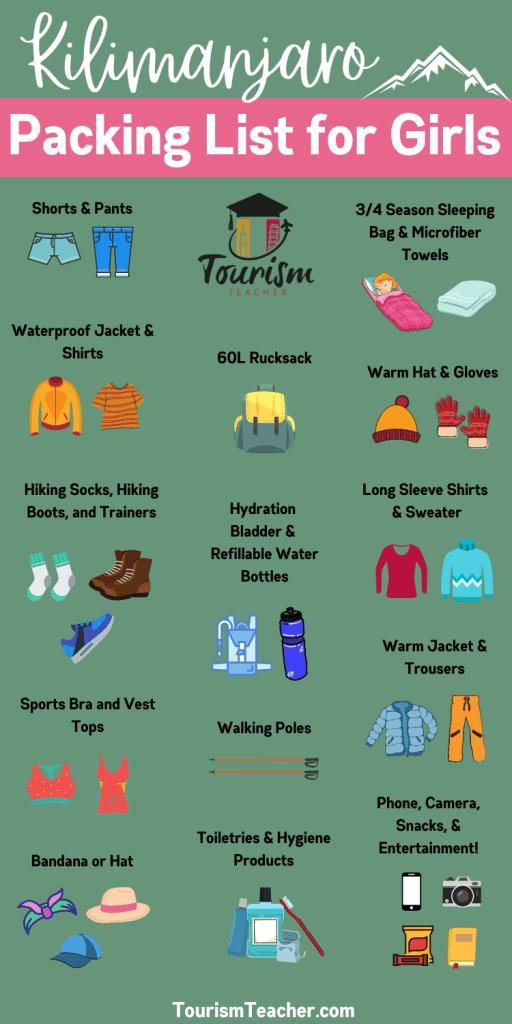 Kilimanjaro packing list infographic