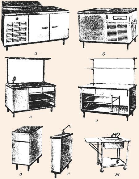 Организация работы горячего цеха