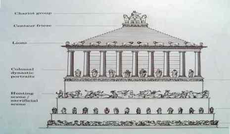 Mausoleum Plan