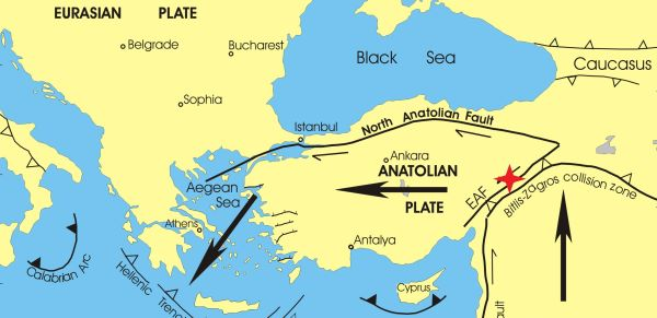 Tectonic Plates in and around Turkey