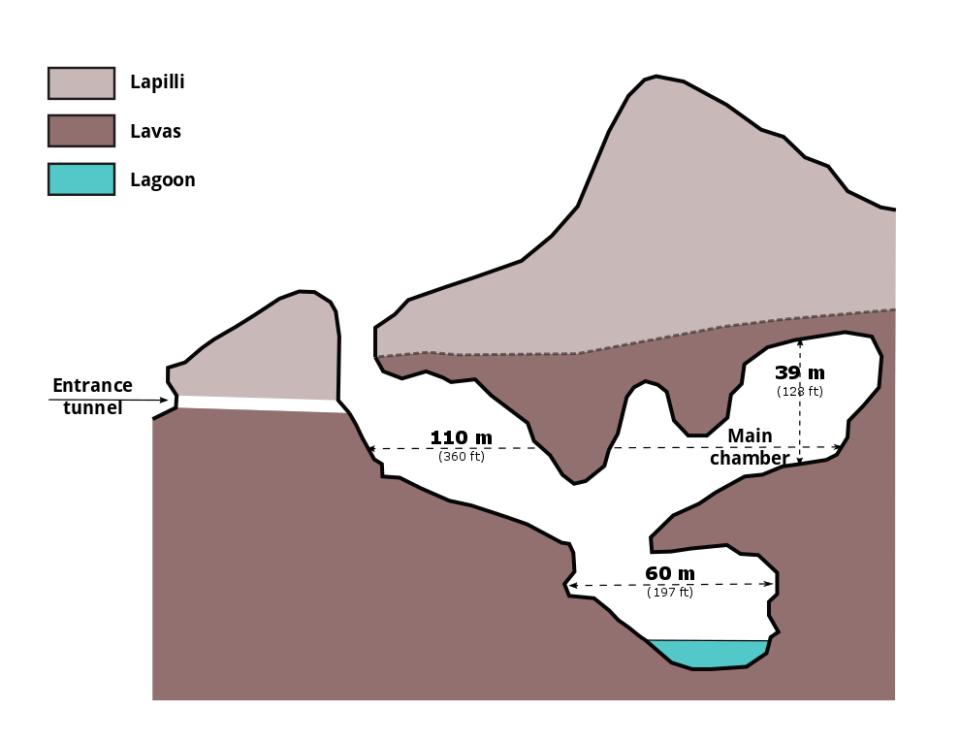 terceira island azores cave natural wonder Algar do Carvão