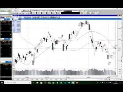 【6月11日号】株式投資のプロが読む明日の株式相場展望