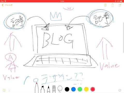 【ブログノウハウ】投資目線で見たブログ論