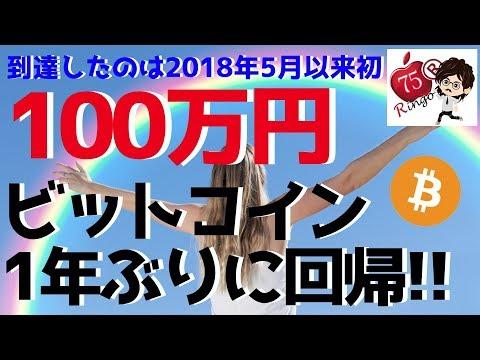 【暗号通貨】ビットコインの行方は!? 1万ドル回復が重要ライン!! 仮想通貨