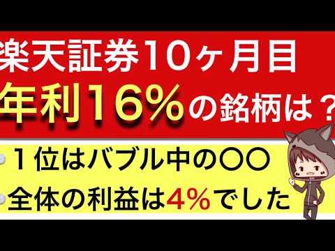 楽天証券投資信託9ヶ月目13%リターンの銘柄とは