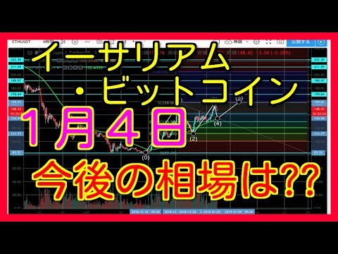 ビットコイン イーサリアム BTC ETH 1月4日 相場予想 考察