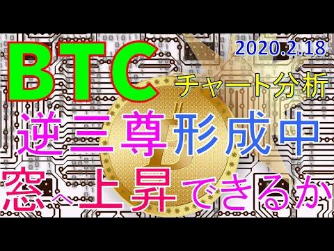 【仮想通貨 ビットコイン(BTC)】逆三尊形成中。窓を狙って上昇できるか?!今後のシナリオをチャート分析2.18