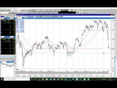 【2月28日号】株式投資のプロが読む明日の株式相場展望