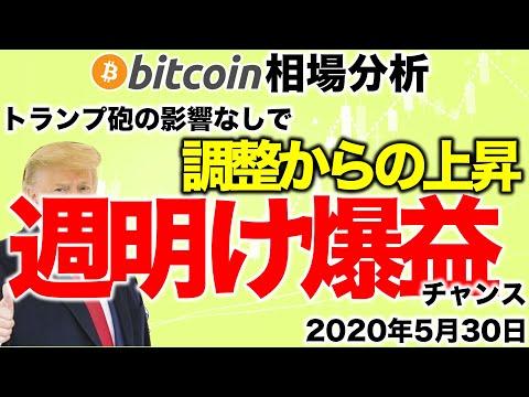 【ビットコイン 仮想通貨】382からの上昇!週明けに爆益チャンス【2020年5月30日】BTC、ビットコイン、XRP、リップル、仮想通貨、暗号資産、爆上げ、暴落