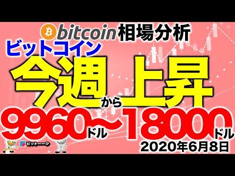 【ビットコイン 仮想通貨】18000ドルへの上昇の期待が高まる【2020年6月8日】BTC、ビットコイン、XRP、リップル、仮想通貨、暗号資産、爆上げ、暴落