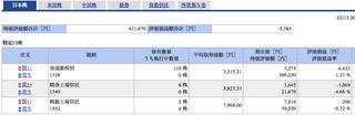 金・銀投資110213.png