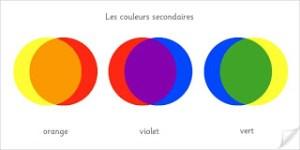 couleur-secondaires