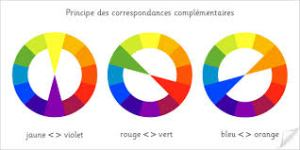 couleurs-complementaires