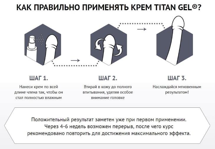 Способ применения Titan Gel (титан Гель)
