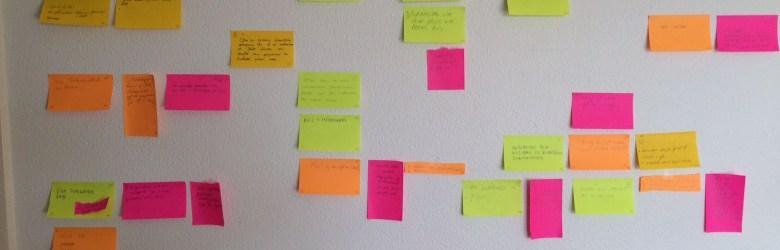 Data grupperet på en væg. Nr. 2 af de 5 trin fra rå data til rapport.