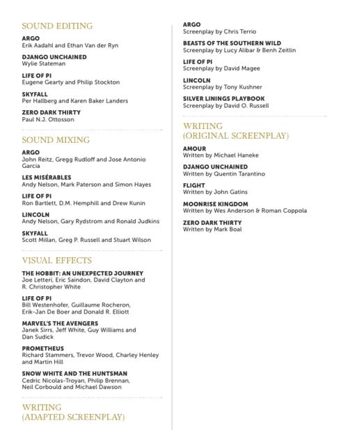 Oscars4