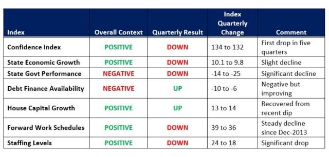 Taxation - Economic index matrix