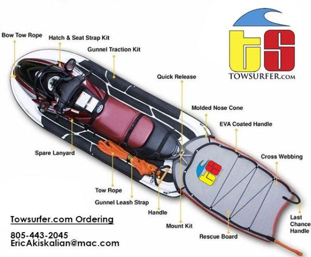 online store | Towsurfer com