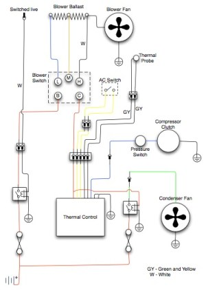1996 Land Rover Defender 110 Wiring Diagram  Somurich