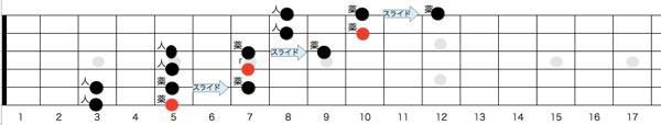 th_6弦P