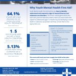 Register for Youth Mental Health First Aid Training