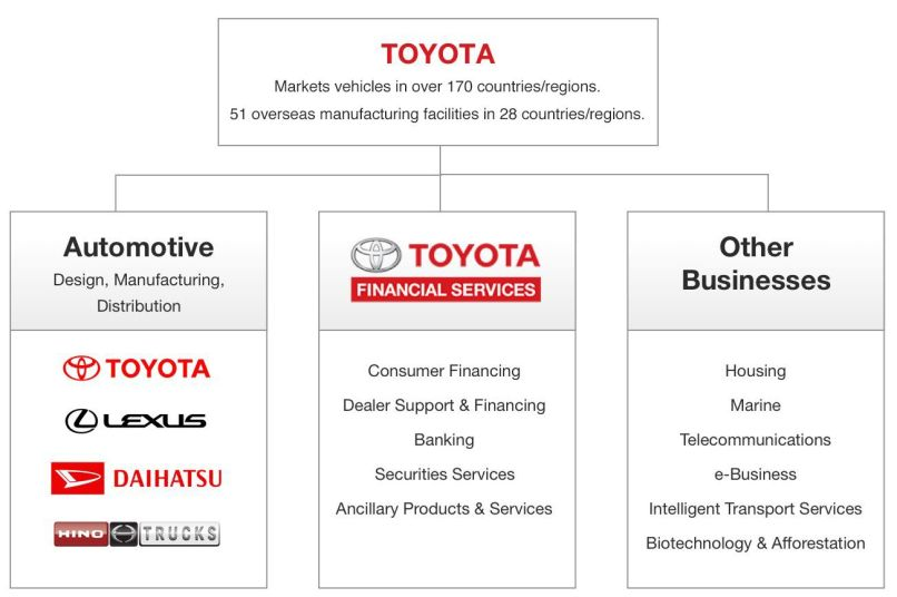 Toyota Motor Credit Corp Lienholder Address Impremedia Net
