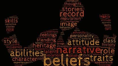 identity valor personal identidad valores
