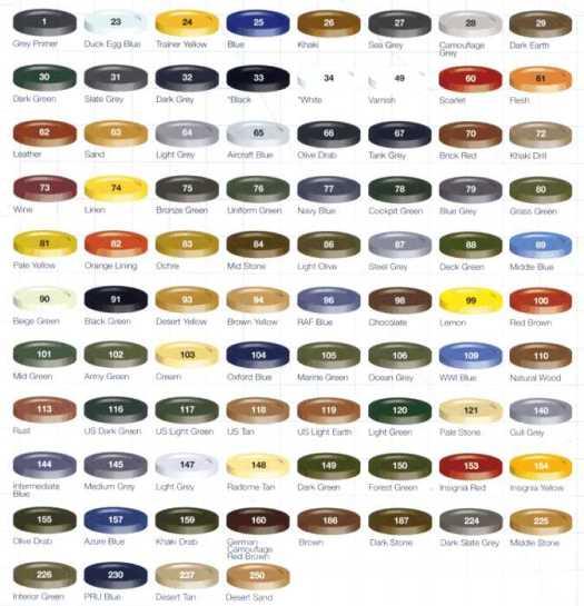 Humbrol Matt Colours