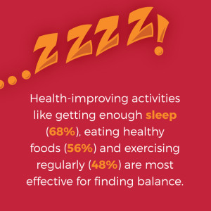 The-Balance-Project-Infographic-Image-2 (1)