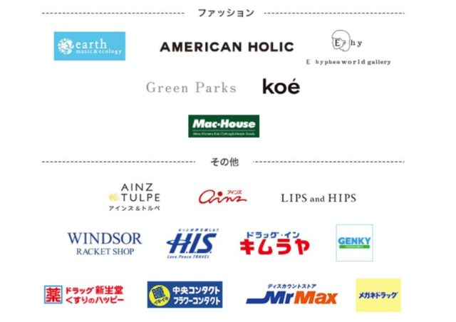 PayPay利用可能店舗(アパレス_その他)2018年12月