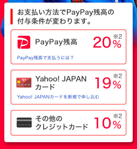 PayPayボーナス