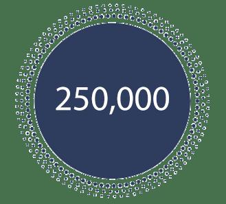 "Text reading ""250,000"""