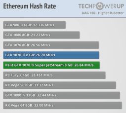 hashflare mining