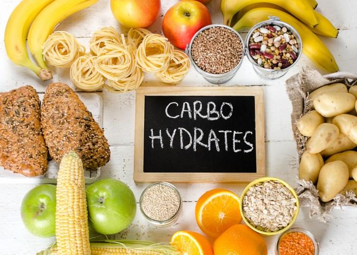 炭水化物(Carbohydrate)