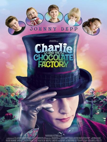 Charlie'nin Çikolata Fabrikası - Charlie and the Chocolate Factory ...