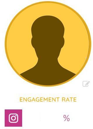 Socialpubli perfil