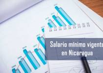 Cuales salario minimo en nicaragua según la ley 625