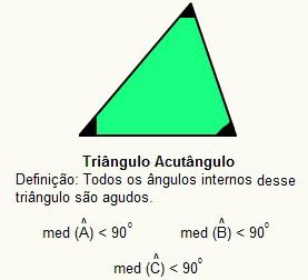 http://alunosonline.uol.com.br/upload/conteudo/images/triangulo-acutangulo.jpg