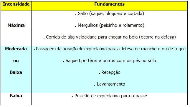 http://www.efdeportes.com/efd170/historia-do-voleibol-no-brasil-16.jpg