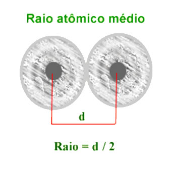 http://www.infoescola.com/wp-content/uploads/2010/03/raio-atomico.jpg