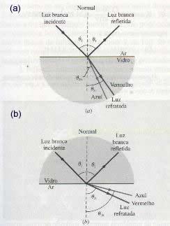 optica_geometrica_04.jpg