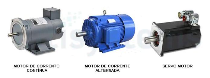 automação industrial transdutor elétrico automacao industrual transdutor eletrico