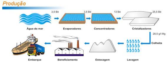 https://www.sogeografia.com.br/Conteudos/GeografiaEconomica/extrativismo/mineral_extrativismo2_clip_image024.jpg