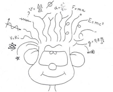 História da Física - Resumo