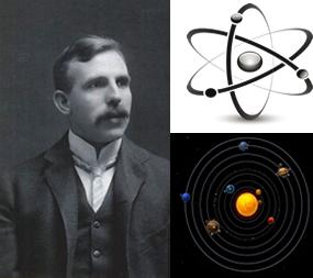 Modelo de Rutherford para o átomo, parecido com o sistema solar