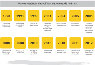 https://educacaoeparticipacao.org.br/especialjuventude/flash.jpg