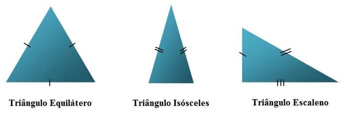 Triângulos lados