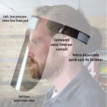 "Image is a photograph of a bearded man in profile, wearing a transparent face visor. Text reads: ""Soft, low pressure latex-free foam pad. Contoured away from ear contact. Velcro adjustable quick easy fix fastener. Full face protection visor."""